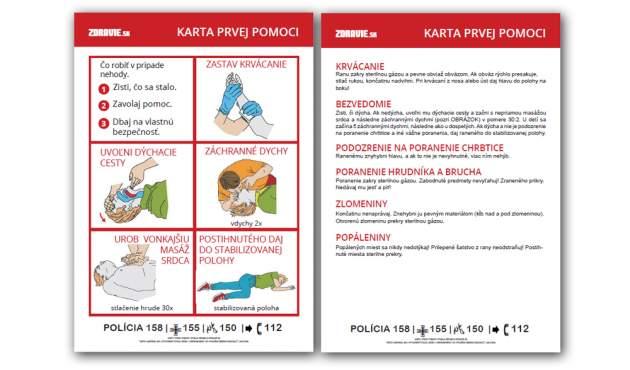 Karta prvej pomoci