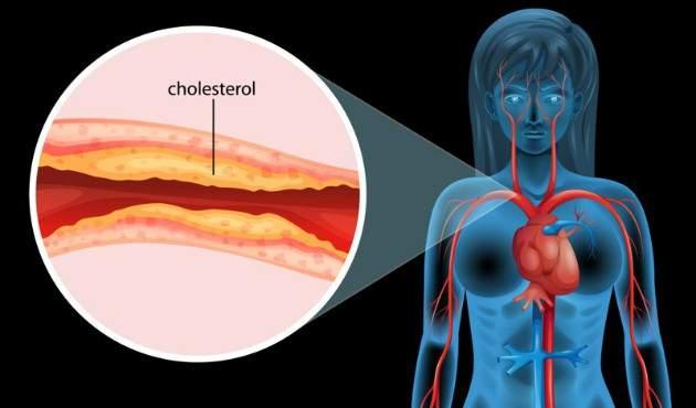 Zlý cholesterol