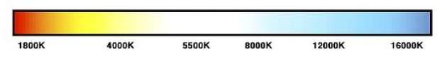 Svetelné zdroje väčšinou vyžarujú svetlo v rozmedzí 3000 - 6500K