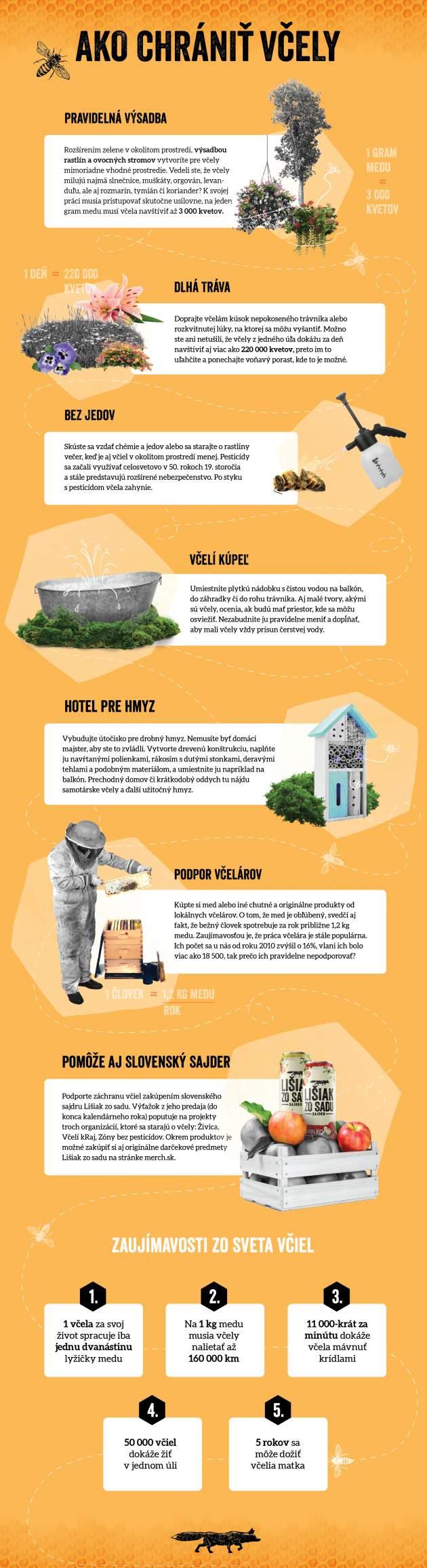 Ako chrániť včely