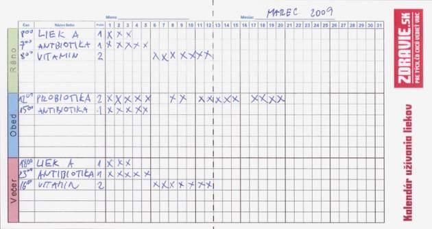 Prilad kalendáru užívania liekov