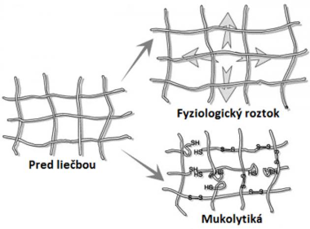mykolytika